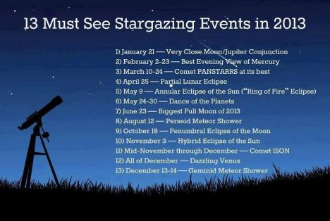 Star gazing events of 2013
